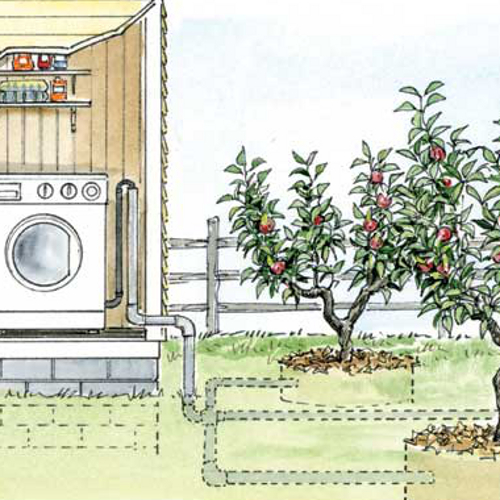 System sending water from laundry to landscape
