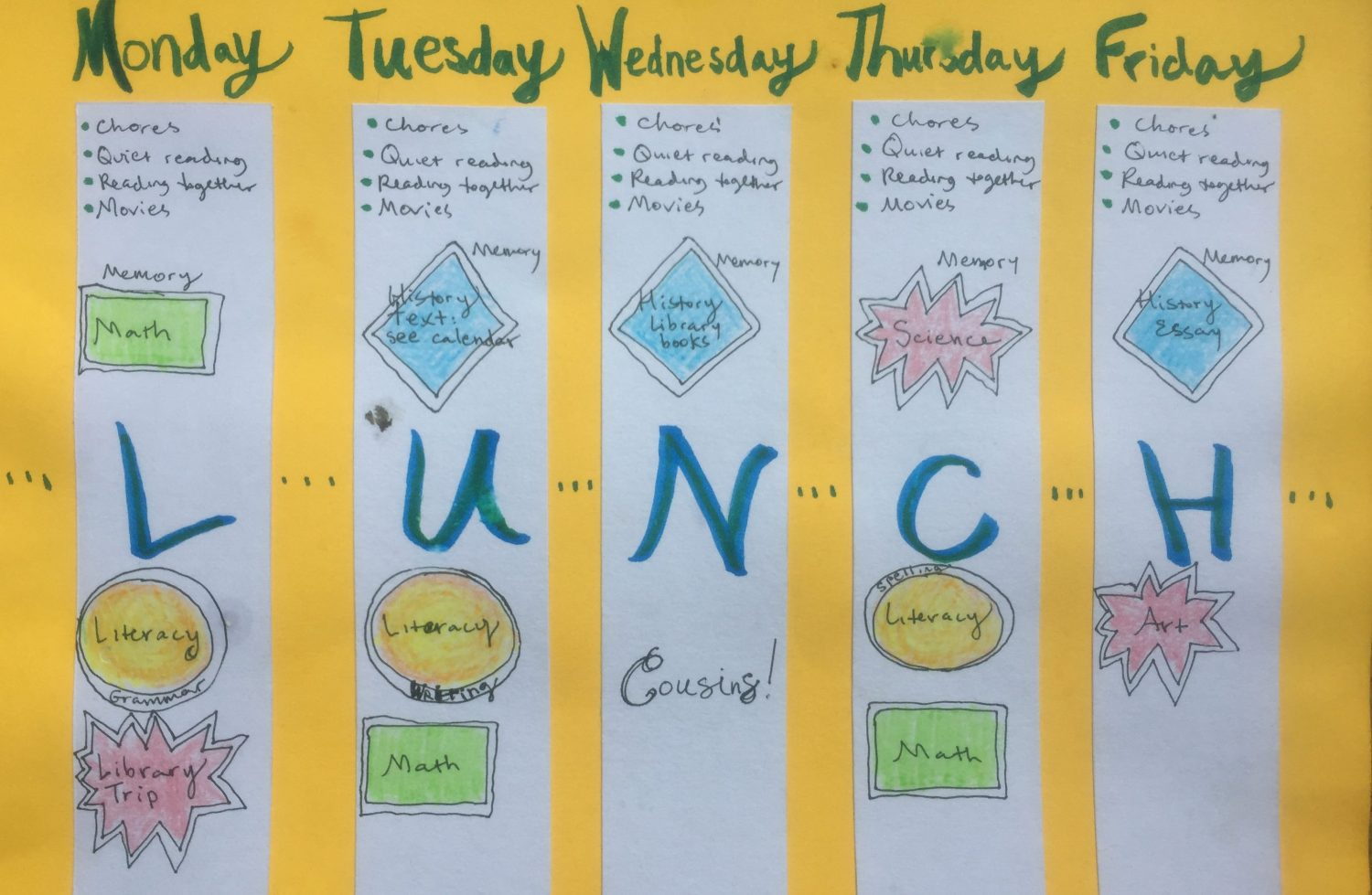 Second Grade Weekly Homeschool Plan